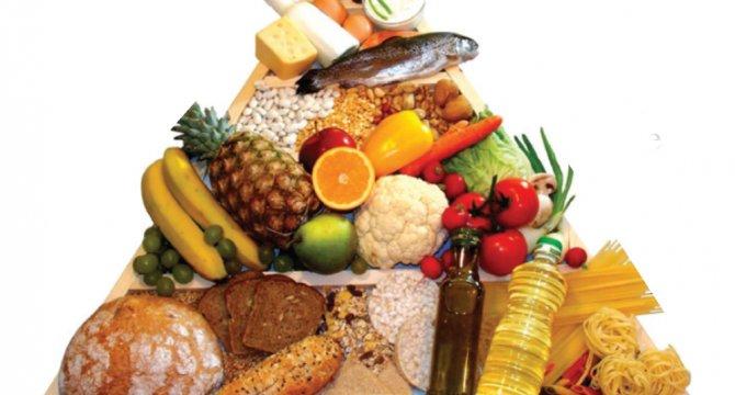Dieta mediteraneană pentru o alimentaţie sănătoasă
